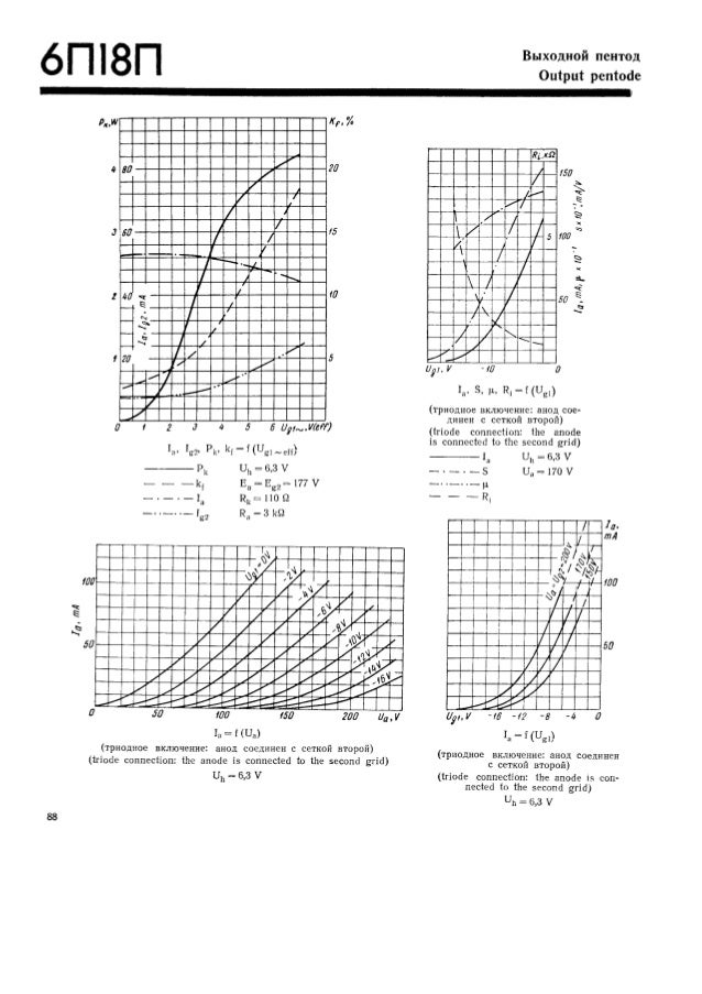 Russian_tubes_all_manual_book2