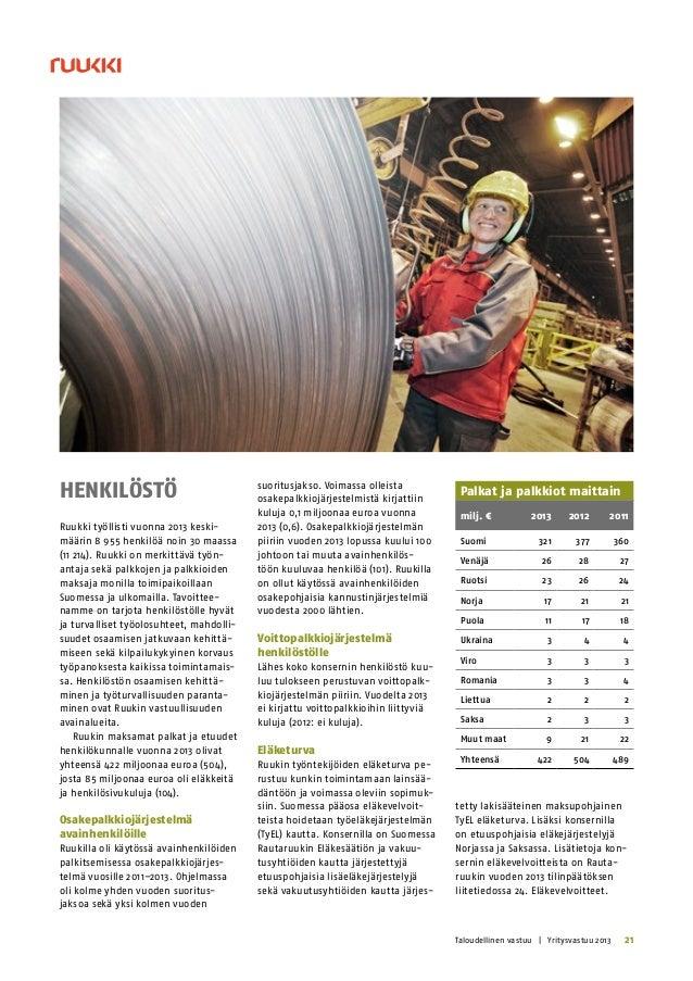 Ruukki yritysvastuuraportti 2013