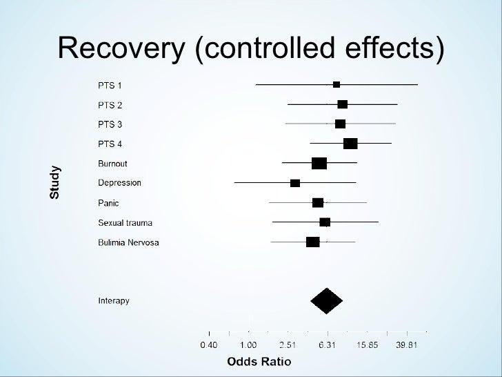 panic disorder severity scale pdf