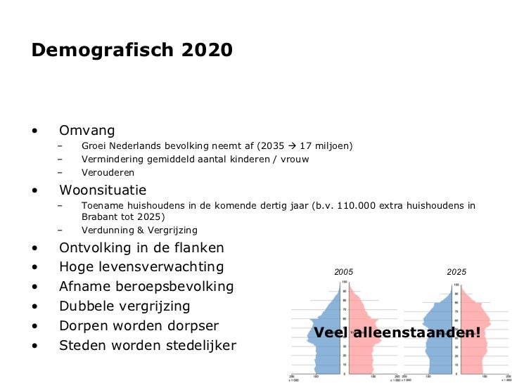 <ul><li>Omvang </li></ul><ul><ul><li>Groei Nederlands bevolking neemt af (2035    17 miljoen) </li></ul></ul><ul><ul><li>...