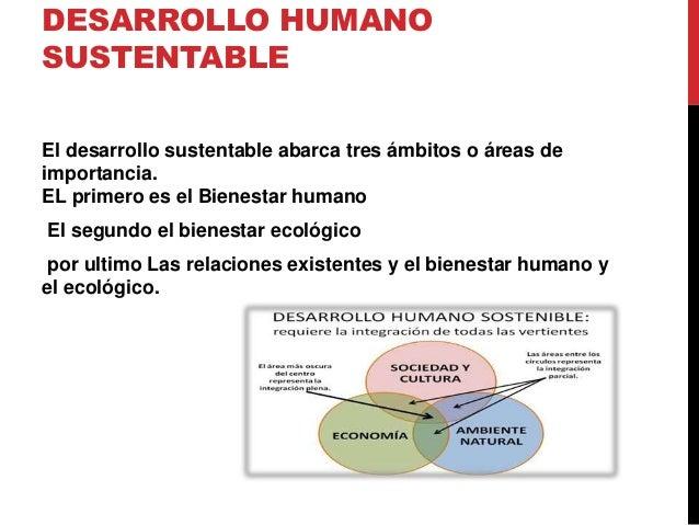 Ser Biopsicosocial- Desarrollo Humano sustentable Slide 2