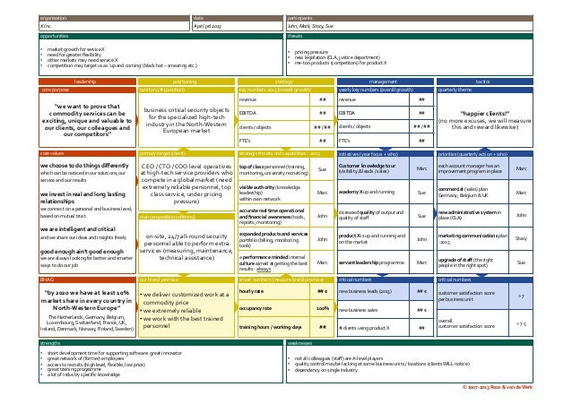 A3SP - One Page Strategy Plan