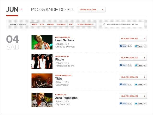 globo .com  Um Olhar Ágil sobre nosso dia-a-dia Rodrigo Veiga rveiga@corp.globo.com Agilidade Recife - 2013