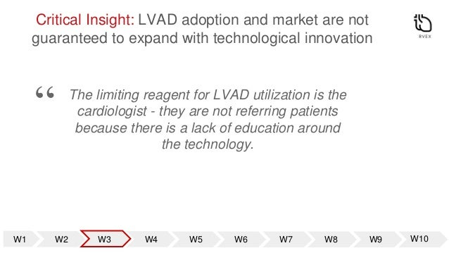 Pivotal Insight: Our technology can be useful beyond LVADs Why focus solely on LVADs? You have a technology that can help ...