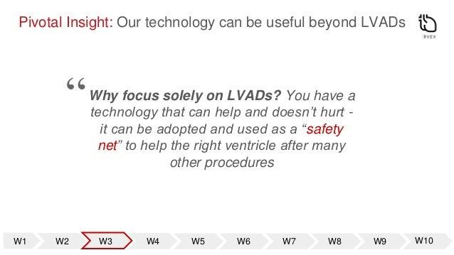 Critical Pivot: RVEX as a platform technology W1 W2 W3 W5 W4 W6 W7 W8 W10 W9 5000 500,000