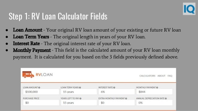 RV Loan Calculator – Loan Interest Calculator
