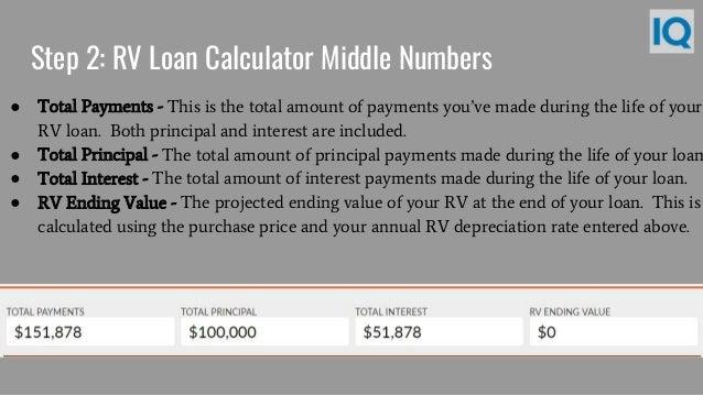 rv loan calculator