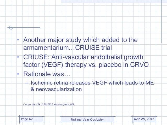 Ranibizumab in preproliferative (ISCHEMIC) central retinal ...