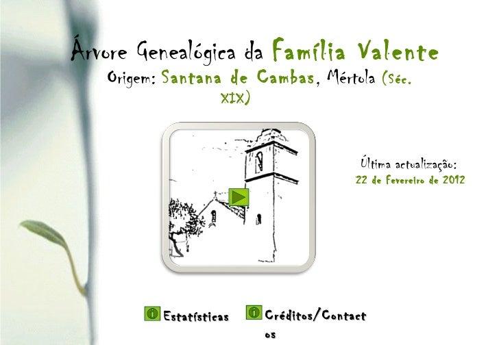 Árvore Genealógica da  Família Valente Origem:  Santana de Cambas , Mértola  (Séc. XIX) Última actualização:  22 de Fevere...