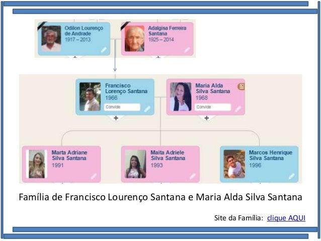 Família de Francisco Lourenço Santana e Maria Alda Silva Santana Site da Família: clique AQUI