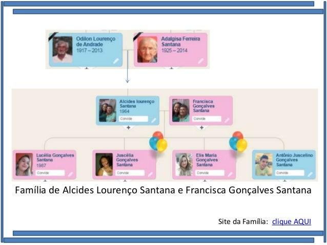Família de Alcides Lourenço Santana e Francisca Gonçalves Santana Site da Família: clique AQUI
