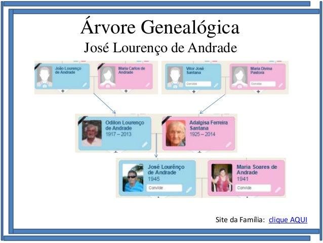 Família de José Lourenço de Andrade e Maria Soares de Andrade Árvore Genealógica José Lourenço de Andrade Site da Família:...