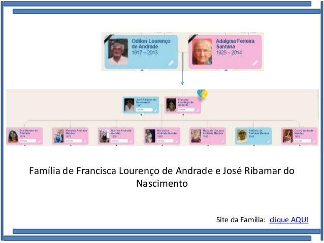 Família de Francisca Lourenço de Andrade e José Ribamar do Nascimento Site da Família: clique AQUI