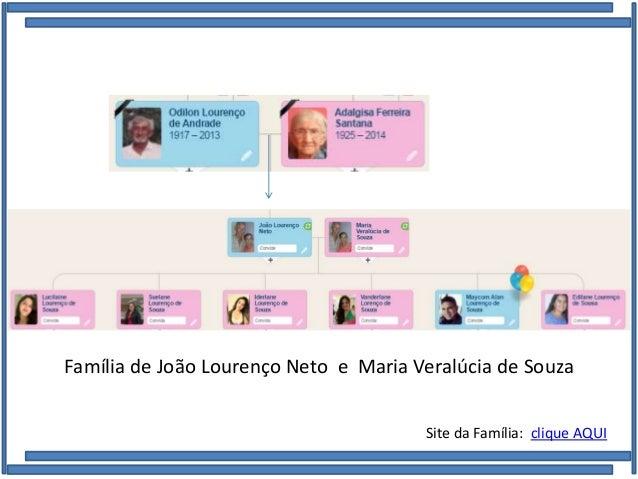 Família de João Lourenço Neto e Maria Veralúcia de Souza Site da Família: clique AQUI