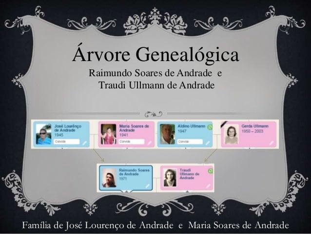 Árvore Genealógica Raimundo Soares de Andrade e Traudi Ullmann de Andrade Família de José Lourenço de Andrade e Maria Soar...