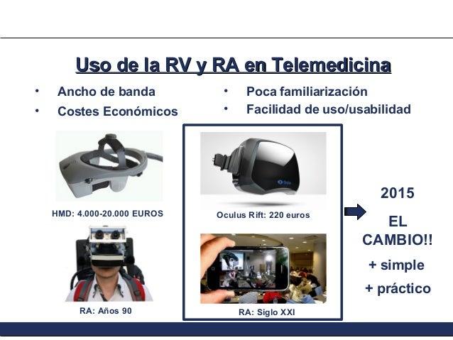Uso de la RV y RA en Telemedicina •  Ancho de banda  •  Costes Económicos  • •  Poca familiarización Facilidad de uso/usab...