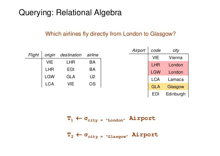 Querying: Relational Algebra           Which airlines fly directly from London to Glasgow?                                ...