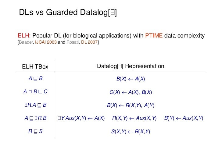 DLs vs Guarded Datalog[9]ELH: Popular DL (for biological applications) with PTIME data complexity[Baader, IJCAI 2003 and R...