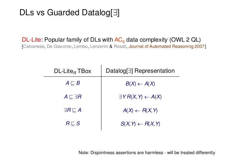 DLs vs Guarded Datalog[9]DL-Lite: Popular family of DLs with AC0 data complexity (OWL 2 QL)[Calvanese, De Giacomo, Lembo, ...