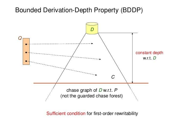 Bounded Derivation-Depth Property (BDDP)                                DQ                                                ...