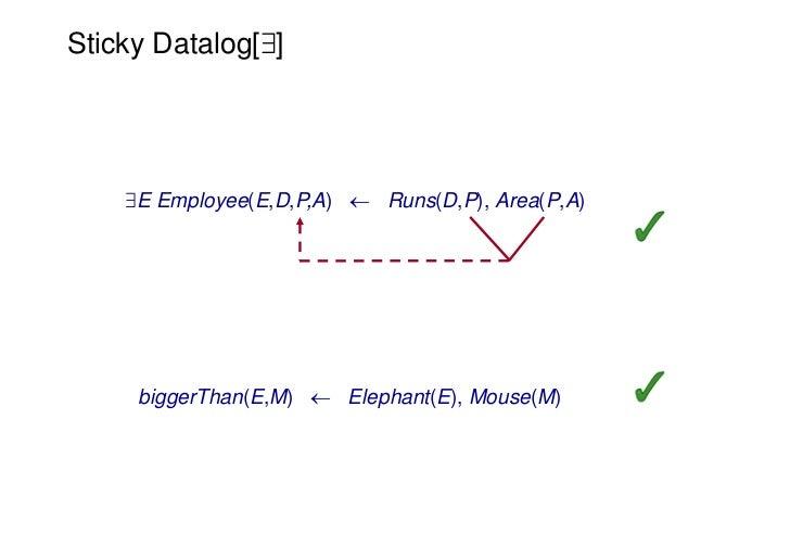 Sticky Datalog[9]    9E Employee(E,D,P,A)  Runs(D,P), Area(P,A)     biggerThan(E,M)  Elephant(E), Mouse(M)