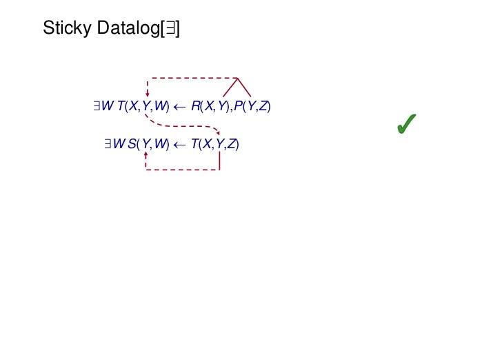 Sticky Datalog[9]      9W T(X,Y,W)  R(X,Y),P(Y,Z)       9W S(Y,W)  T(X,Y,Z)