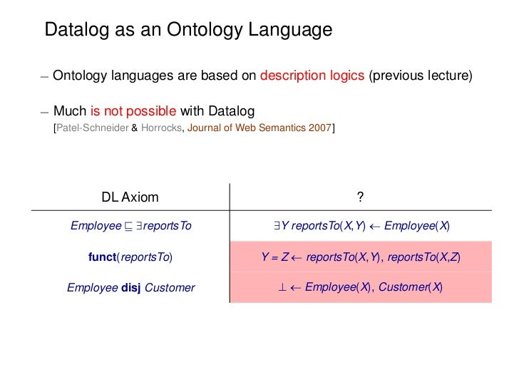 Datalog as an Ontology Language¡ Ontology languages are based on description logics (previous lecture)¡ Much is not possib...