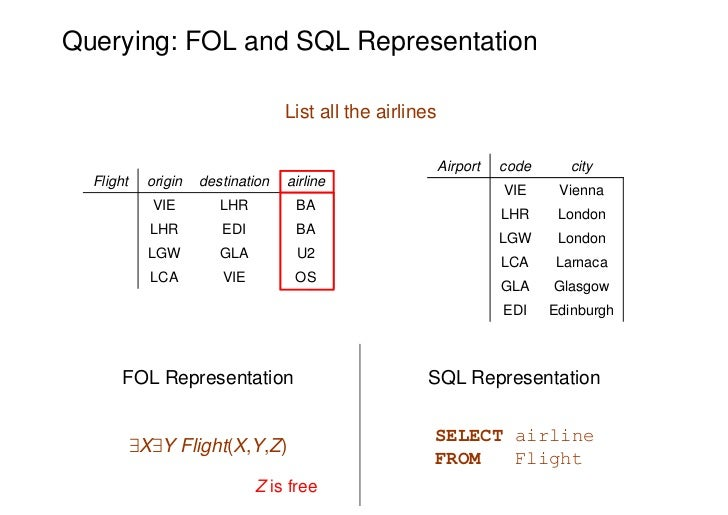 Querying: FOL and SQL Representation                                    List all the airlines                             ...