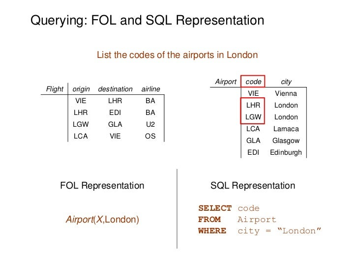 Querying: FOL and SQL Representation                     List the codes of the airports in London                         ...