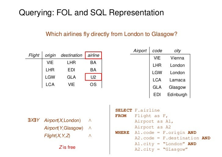 Querying: FOL and SQL Representation           Which airlines fly directly from London to Glasgow?                        ...