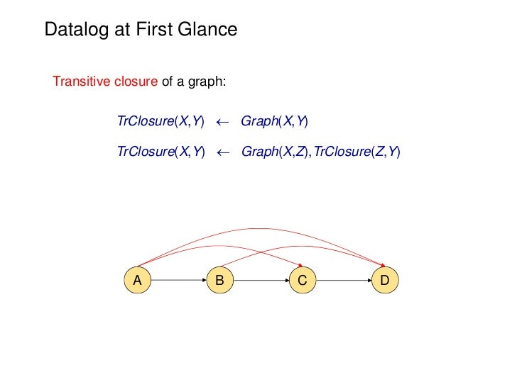 Datalog at First Glance Transitive closure of a graph:           TrClosure(X,Y)  Graph(X,Y)           TrClosure(X,Y)  Gr...