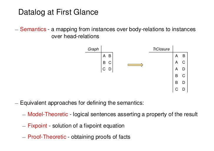 Datalog at First Glance¡ Semantics - a mapping from instances over body-relations to instances              over head-rela...