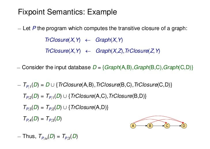Fixpoint Semantics: Example¡ Let P the program which computes the transitive closure of a graph:           TrClosure(X,Y) ...