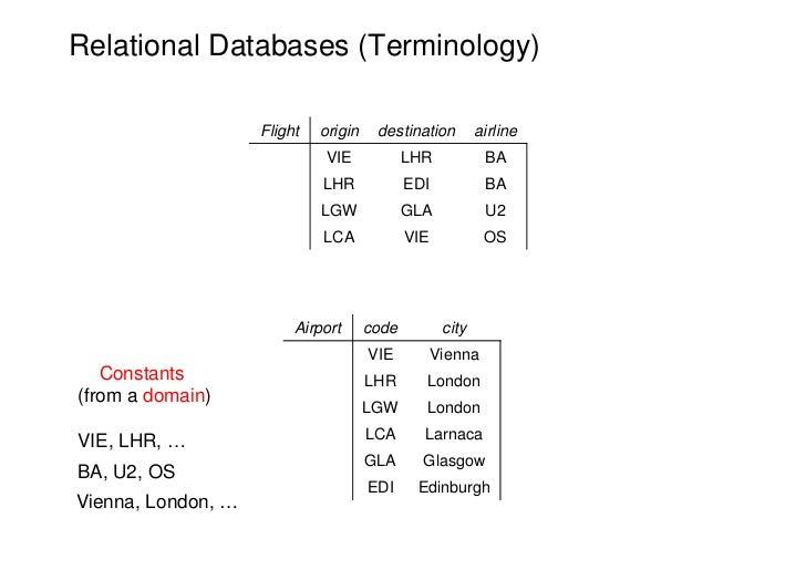 Relational Databases (Terminology)                    Flight   origin    destination         airline                      ...