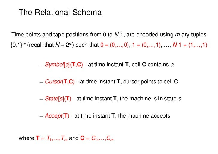 The Relational SchemaTime points and tape positions from 0 to N-1, are encoded using m-ary tuples{0,1}m (recall that N = 2...