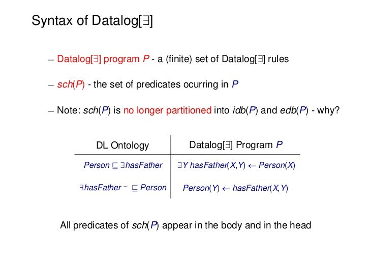 Syntax of Datalog[9]  ¡ Datalog[9] program P - a (finite) set of Datalog[9] rules  ¡ sch(P) - the set of predicates ocurri...