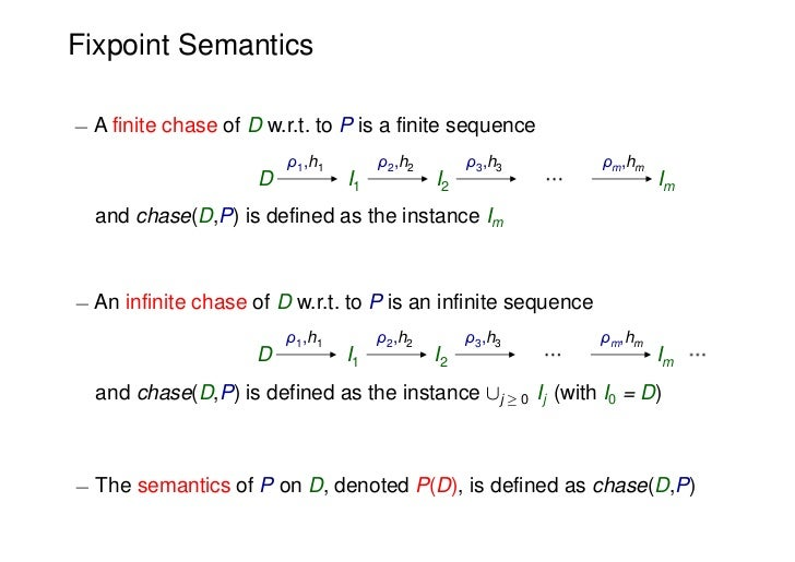 Fixpoint Semantics¡ A finite chase of D w.r.t. to P is a finite sequence                         ρ1,h1        ρ2,h2       ...
