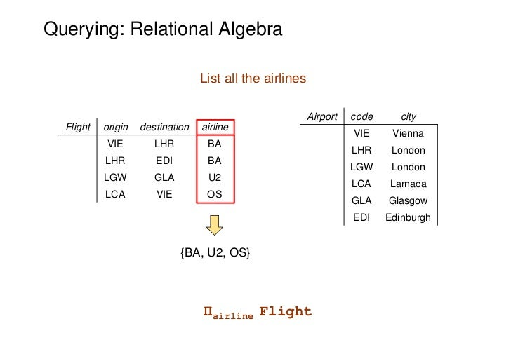 Querying: Relational Algebra                                  List all the airlines                                       ...