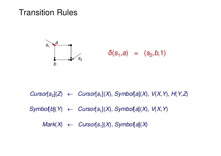 Transition Rules            a       s1                               δ(s1,a) = (s2,b,1)                    s2            b...