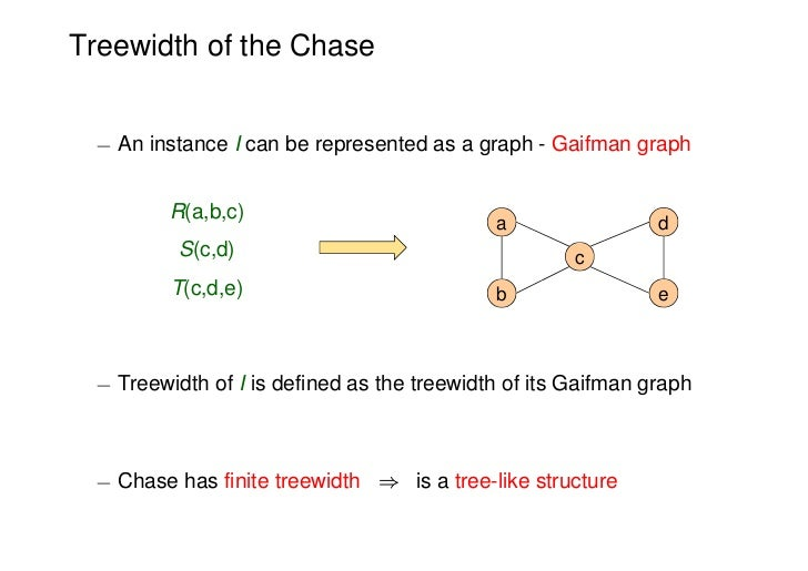 Treewidth of the Chase ¡ An instance I can be represented as a graph - Gaifman graph         R(a,b,c)                     ...