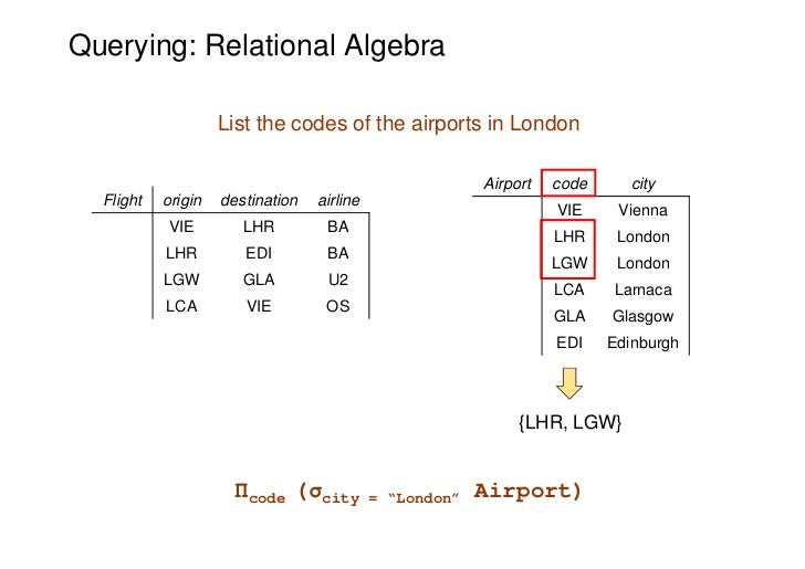 Querying: Relational Algebra                    List the codes of the airports in London                                  ...
