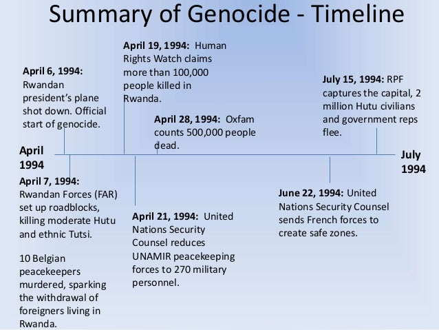 the history causes and solution to genocide Native american genocide  the most massive act of genocide in the history of the world  number of deaths from alcohol-related causes for all ai/ans in the.