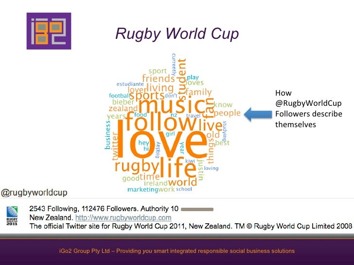 Rugby World Cup                                                                                 How	                      ...