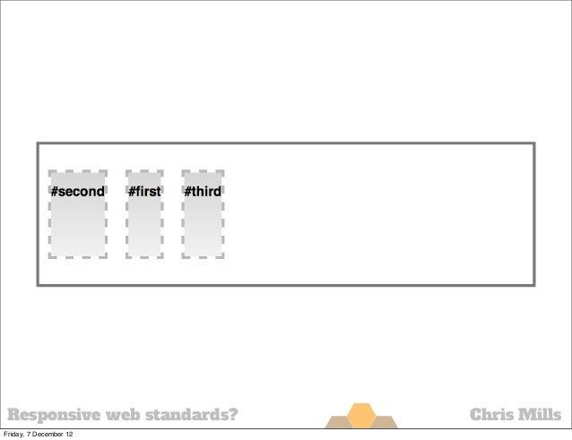 Responsive web design standards?
