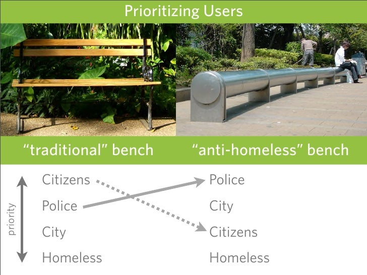 "Prioritizing Users                ""traditional"" bench     ""anti-homeless"" bench              Citizens                Polic..."