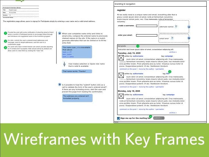 branding & navigation Participant Interface Notes                                                                         ...