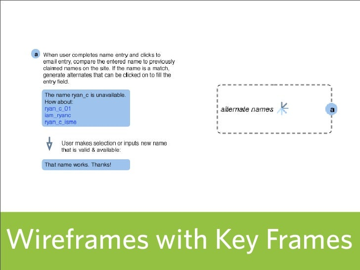 Wireframes with Key Frames                          116