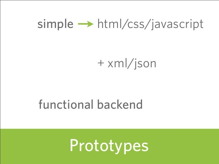 simple    html/css/javascript             + xml/json   functional backend        Prototypes                 127