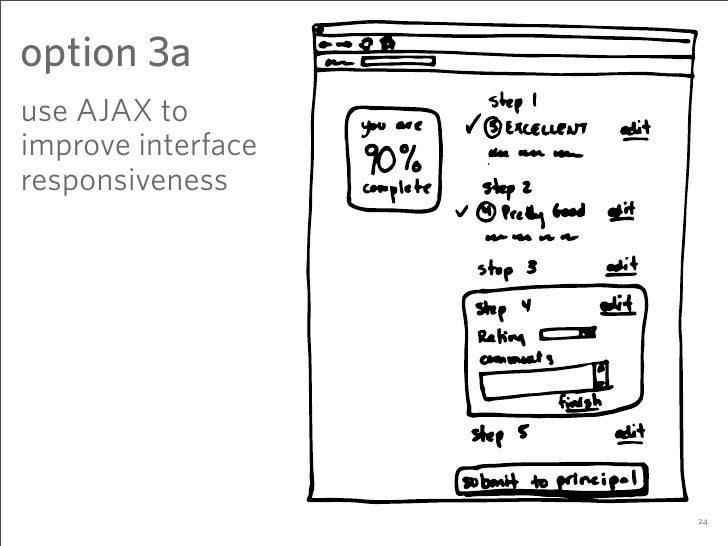 option 3a use AJAX to improve interface responsiveness                         24
