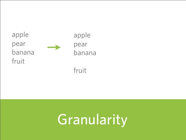 apple      apple pear       pear banana     banana fruit            fruit              Granularity                        60
